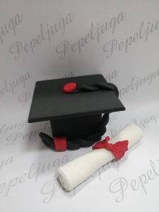 22 Ukrasi Za Torte Diploma